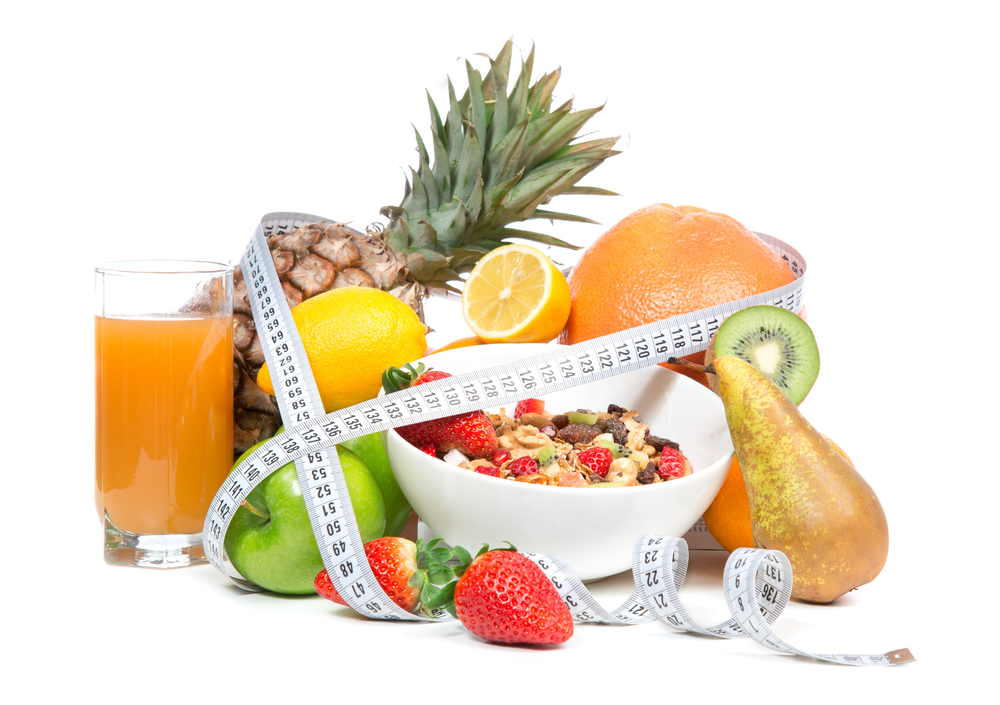 caloriebehoefte berekenen